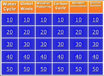 Earth Science -MQ Game - Similar to Jeopardy