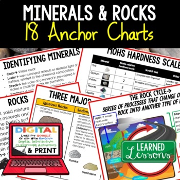 Minerals Rocks & Soil Earth's Crust Anchor Charts, Earth Science
