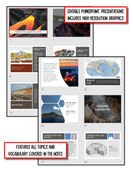 Forces that Shape Earth: Earth Science Notes, PowerPoint & Test ~ EDITABLE!