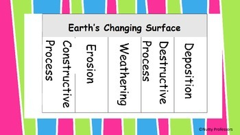 Earth Science - Notes and Activities