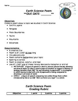 Earth Science Poem