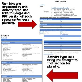 Earth Science Pollution BUNDLE (Earth Science BUNDLE)