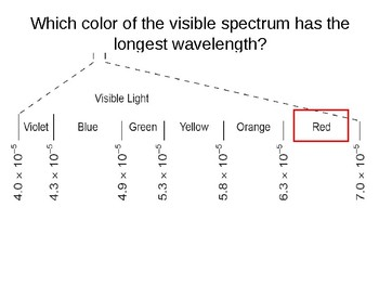 Earth Science Reference Table Flashcards- Electromagnetic Spectrum