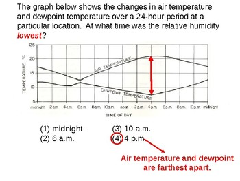Earth Science Reference Table Flashcards- Relative Humidity