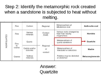 Earth Science Reference Table Flashcards- Scheme for Metamorphic Rock