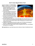 Earth Science Regents Review Sheet