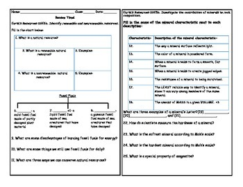 Earth Science Review Questions: Rocks, Layers, Soil, Natural Resources