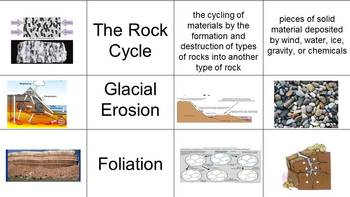 Earth Science - Rock Cycle Word Sort
