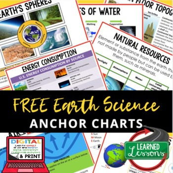 Earth Science Sampler 8 Free Anchor Charts