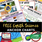 Earth Science Anchor Charts Free, Earth Science Posters, ELL Strategy