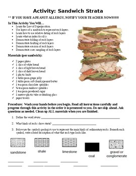 Earth Science Sandwich Stratigraphy Lab - Geologic Sequences and Correlation