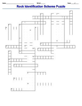 Earth Science Scheme for Rock Identification Crossword Puzzle