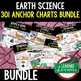 Earth Science Science Inquiry and Basic Science Anchor Charts