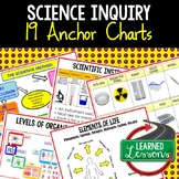 Earth Science Basic Science Anchor Charts