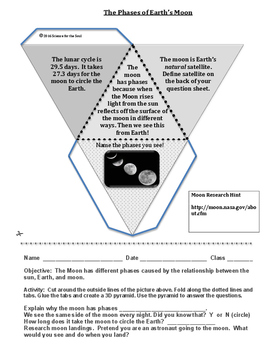 Earth Science:  The Phases of Earth's Moon