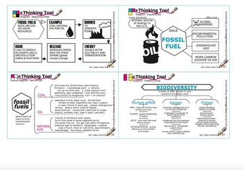 Earth Science +Thinking Tool Diagrams