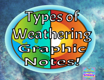 Earth Science: Types of Weathering Graphic Notes! GSE S6E5d