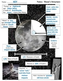 Earth Science Unit:  Astronomy