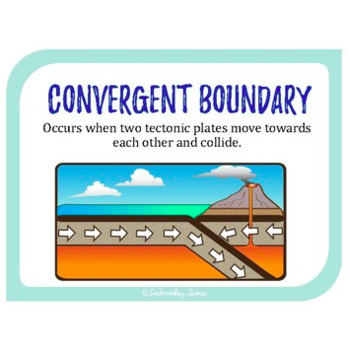Earth Science VISUAL VOCABULARY BUNDLE - 6th Grade TEKS {Updated 2019}