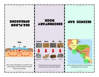 Earth Science - Visual Flash Cards