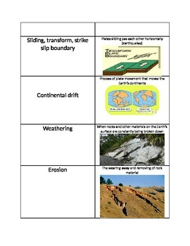Earth Science Vocabulary Cards- Landforms