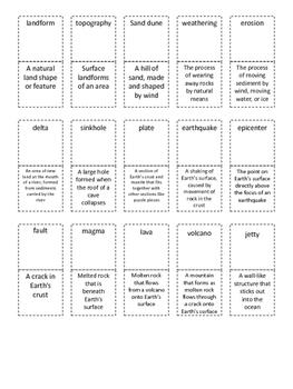 Earth Science Vocabulary---Fifth Grade