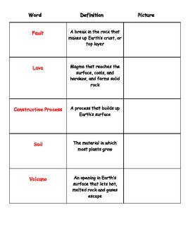 Earth Science Vocabulary Graphic Organizer