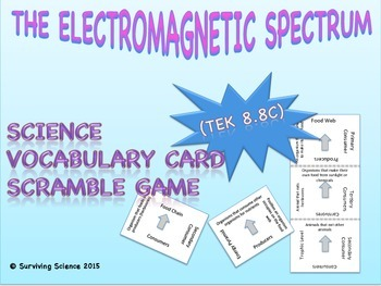 Earth Science Vocabulary Scramble : ELECTROMAGNETIC SPECTR