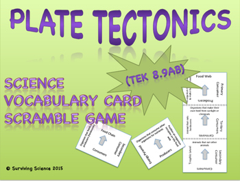 Earth Science Vocabulary Scramble : PLATE TECTONICS THEORY