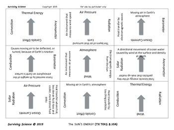 Earth Science Vocabulary Scramble :  THE SUN'S ENERGY (TX TEKS 8.10A)