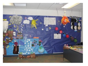Earth Science Wall Project Student Examples