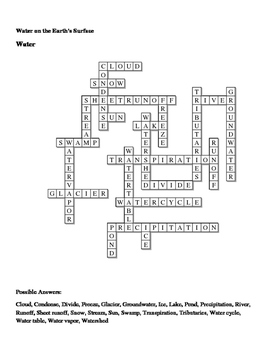 Earth Science - Water - Water on the Earth's Surface - Crossword Puzzle