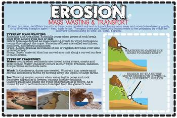 Earth Science: Weathering, Erosion, Transport, and Deposition