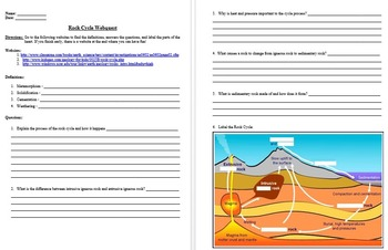 Earth Science Webquests