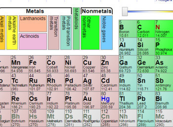 Earth Science: What's in that Mineral? Activity