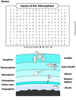 Earth Science Word Searches: Weather, Clouds, Plate Tectonics, Rock Cycle etc