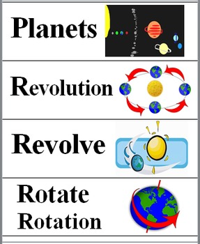 Earth Science Word Wall Bundle ~ Solar System, Rocks, Weather & Water Cycle