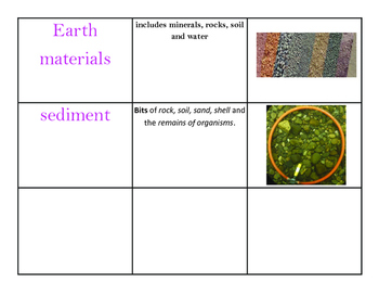 Earth Science _part 1 Vocabulary Sort