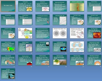 Earth Science for High School - Downloadable Full Year Curriculum Lesson Plans
