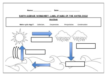 earth science worksheet: label stages of the water cycle by science workshop  teachers pay teachers