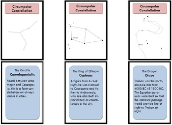 Earth Science/Space Science Lesson Plan Set - The Constellations in the Sky!