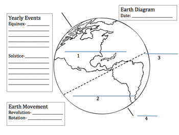 earth u0026 39 s seasons graphic organizer by active and engaging