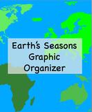 Earth's Seasons Graphic Organizer