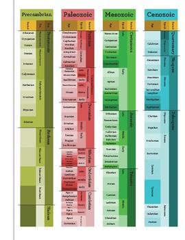 Earth Space - Geologic Time Scale - STEM Worksheet