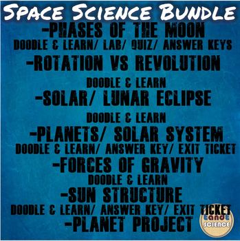 Earth Space Science Bundle-22 PAGES! (Doodle Notes, Labs, Exit Tickets, Quiz)