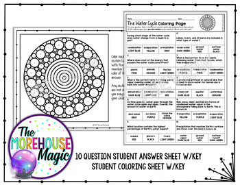 Earth & Space Science Coloring Page Growing Bundle