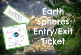 Earth Spheres Entry and Exit Ticket