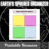 Earth Spheres Observation Worksheet