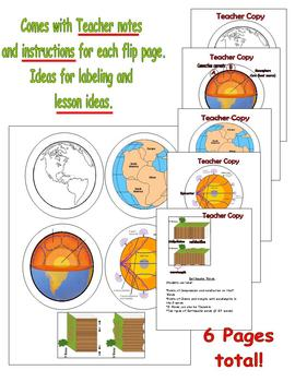 Earth Structure Pangea Tectonics Continental Drift Waves and Earthquake Foldable
