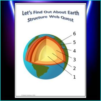Earth Structure Webquest Scavenger Hunt Geography Common C